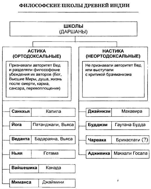 Схема 17