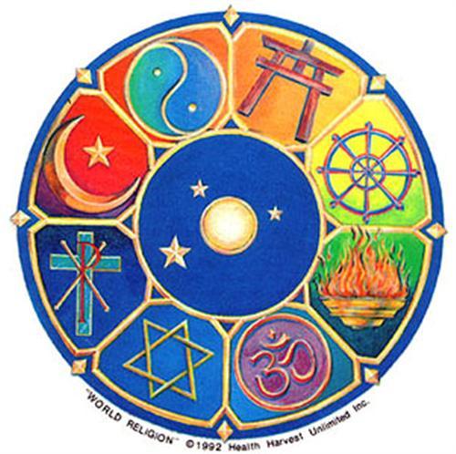 Понятие и сущность религии